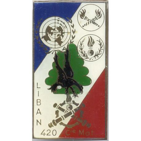 420° DSL LIBAN